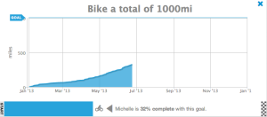 My bike goal - cycle a total of 1000 miles by Jan 1 2014.