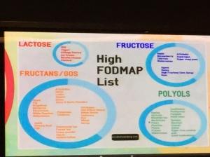 High FODMAP list